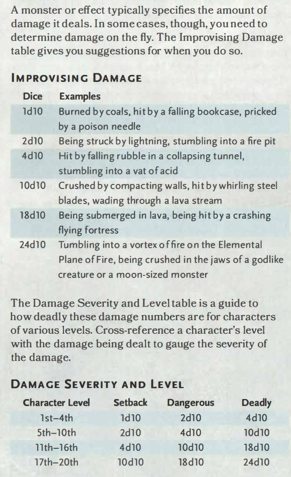 Dungeons Dragons How To Calculate Improvised Environmental Damage